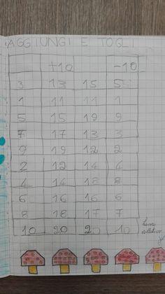 Classe Prima- Matematica- Aprile, Maggio, Giugno- Oltre il 10- Addizioni e sottrazioni-Primi problemi - Maestra Anita