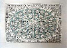 the age of enlightenment - Google-søk