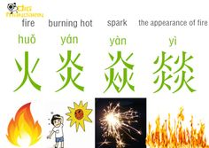 """digmandarin: """"Learn Chinese Characters with 火 one 火:fire:烟火[yān huǒ]… Chinese Phrases, Chinese Words, Chinese Quotes, Mandarin Lessons, Learn Mandarin, Learn Chinese Characters, Japanese Characters, Basic Chinese, Chinese English"""