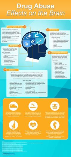 Drug Abuse Effects on the Brain - Infographic . It is no surprise that drug use has adverse effects on your brain, but many people are unaware of the lasting impact.: