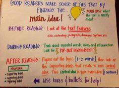 Main idea anchor chart | Teaching