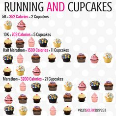 I just happen to find it incredibly wonderful to know that I can eat 21 cupcakes after a marathon.
