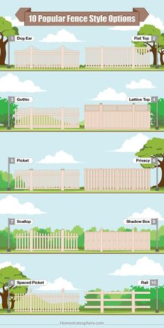 10 popular fence design styles (illustrated chart).