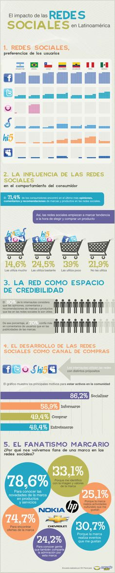 Impacto de las Redes Sociales en Latinoamérica #infografia (repinned by @ricardollera)