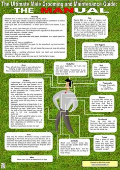 the ultimate male grooming & maintenance guide....
