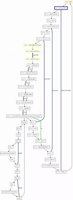 DEEP LEARNING (RNN) 2017_06_27_09_03_34 fbf0a60 HEAD@{0}: commit: tmp 2eeb0a0 HEAD@{1}: merge rnn-main-loop: Merge made by the 'recursive' strategy. ac9ea28 HEAD@{2}: checkout: moving from rnn-main-loop to master 3f66025 HEAD@{3}: commit: rnn-main-loop 4b1f71b HEAD@{4}: checkout: moving from master to rnn-main-loop ac9ea28 HEAD@{5}: checkout: moving from rnn-main-loop-c to master 5501cf1 HEAD@{6}: checkout: moving from master to rnn-main-loop-c ac9ea28 HEAD@{7}: commit: tmp 9e55581 HEAD@{8}…