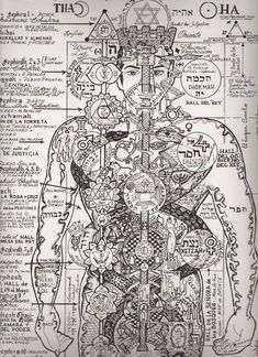 Esoteric Encyclopedia: The Occult Anatomy of Man - Evolve + Ascend Chakras, Sacred Geometry Symbols, Alchemy Art, Esoteric Art, Spirit Science, Science Art, Occult Art, Chakra Meditation, Ancient Symbols