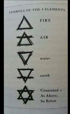 The Signs: Symbols of the 4 Elements Wiccan, Witchcraft, Element Tattoo, Petit Tattoo, 5 Elements, Geniale Tattoos, Book Of Shadows, Glyphs, Sacred Geometry