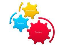 Partnerstwo Publiczno-Prywatne - Poznasz znaczenie fundamentalnych doktryn gospodarczych i koncepcji organizacji, posługując się terminologią nauk ekonomicznych i społecznych na rozszerzonym poziomie oraz ogólne i wybrane szczegółowe zasady tworzenia i rozwoju różnych form współpracy sektora publicznego z prywatnym.