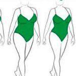 DIETA BRASILERA: PIERDE 12 KILOS EN 1 MES! – [ MODO NORMAL ] ¡COMPARTE!