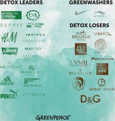 Parmi les 18 marques qui se sont engagées à prendre des mesures pour cesser d'utiliser des produits toxiques dangereux, 16 ont réalisé des progrès tangibles et peuvent être considérées comme des « leaders de la Detox », tandis que deux n'ont pas encore mis en place d'actions concrètes (Nike et LiNing, qualifiées de « greenwashers »). La catégorie des « losers » regroupe 11 marques n'ayant pris aucun engagement.