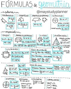 School Organization Notes, Study Organization, School Notes, Life Hacks For School, School Study Tips, Math Tutorials, Maths Solutions, Math Notes, Math Formulas
