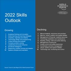 These Are the Skills to Learn for the Future of Work, According to the World Economic Forum Business Intelligence, Emotional Intelligence, Job Security, World Economic Forum, Skills To Learn, Financial Literacy, Things To Know, 5 Things, Machine Learning