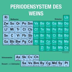 Na das ist doch mal ein nettes Periodensystem #wein #wine #vino #winelover #vin #winetasting #instawine #winetime #winelovers #vinho #winestagram #wineoclock #winery #redwine #sommelier #winelife #rotwein #wineporn #food #weinliebe #whitewine #picoftheday #foodporn #instagood #riesling #bier #party #wines #myhome365