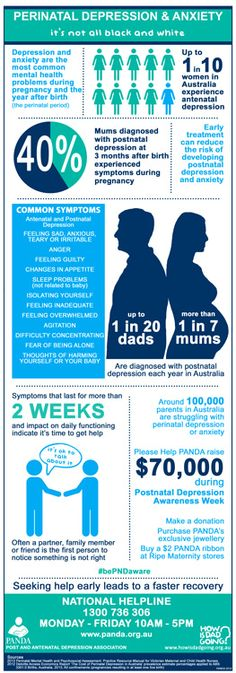 Post Natal Depression Week 2014 Perinatal Depression and Anxiety  it's not all black and white #bePNDaware