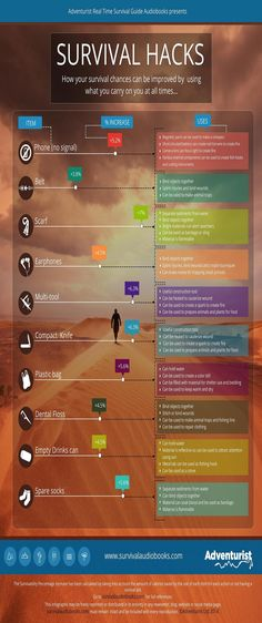 This infographic, released in line with Adventurist Real Time Survival Guide Audiobooks, shows how you can use the items you may carry on your person, your 'Every day carry', in an emergency survival situation. 5j47EPd.jpg (1209×2880)
