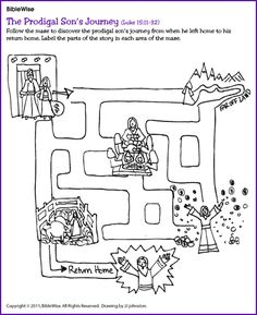 """""""P"""" is for Parable: Prodigal Son Maze - Kids Korner - BibleWise Bible Story Crafts, Bible Stories For Kids, Bible For Kids, Sunday School Activities, Sunday School Lessons, Sunday School Crafts, Preschool Bible, Bible Activities, Bible Parables"""