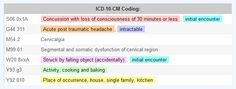 ICD-10 Documentation Example: The following case highlights the increased specificity required to code for ICD-10-CM