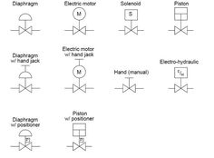 Common P&ID symbols used in Developing Instrumentation Diagrams ~ Learning Instrumentation And Control Engineering