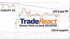 EURJPY-Greece_Vote_No-20150705