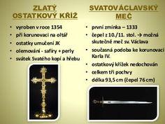 České korunovační klenoty Money Clip, Internet, Historia, Money Clips