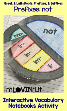 Prefixes: Not; Greek and Latin Roots, Prefixes and Suffixes Foldables; Greek and Latin Roots Interactive Notebook Activity by Lovin' Lit