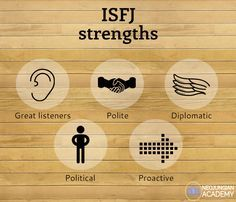 ISFJs are very humble and polite in their self-expression. You are open-minded and sociable, warm, and affectionate. You are friendly, but need time to grow to trust others around you. You're kind and seek to