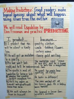 Anchor Chart - Making Predictions - Think Aloud - Dandelion by Don Freeman - Good readers make and change their predictions after they read. (B - Before M - Middle - A - After)