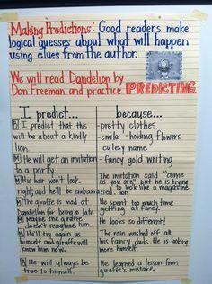 MAKING PREDICTIONS ANCHOR CHART | Anchor Charts | Pinterest ...