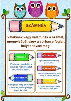 Kids Learning, School