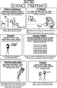 Science Geek Stuff