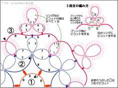 T#3-snowflake1(拡大図)( #tatting_patterns #tatting  #frywolitki