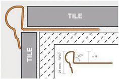 Schluter TREP-FL Decorative Stainless Steel Stair-Nosing Profiles