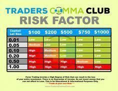Country factor forex broker