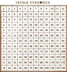 la tavola pitagorica incollata all'inizio del quaderno