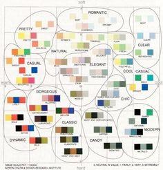 Psychology : Colour effect #color #shigebonu_kobayashi