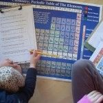 lots of activities for learning about the periodic table of elements // 5 Orange Potatoes