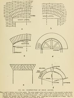 Brick Archway, Brick Material, Building Concept, Arched Windows, Architecture Student, Fireplace Ideas, Architectural Elements, Fireplaces, Pipes