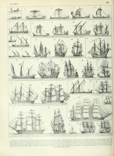 Nouveau Larousse illustré : Navire