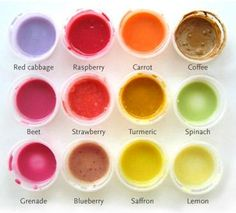 Images of homemade food coloring made from red cabbage, raspberry, carrot, coffee, beets, strawberry, turmeric, spinach, blueberry, saffron, and lemon.