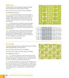 Мобильный LiveInternet Мотивы крючком - Crochet Stitches VISUAL Encyclopedia | MerlettKA - © MerlettKA® ™ | Crochet Stitches, Stitch Patterns, Periodic Table, Fabric, Tejido, Periodic Table Chart, Tela, Periotic Table, Cloths