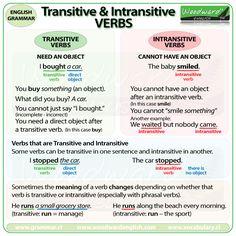 #English verbs! #learnenglish #teaching #grammar #tips #HappyTuesday