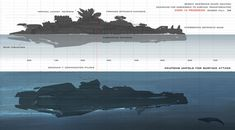 Battleship Concept Art | Battleship Concept Art | Creativeguide .. Showreels, Motion and ...
