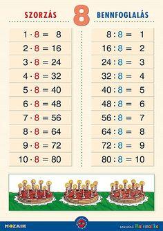 Kids Math Worksheets, Math For Kids, Math Classroom, Math Lessons, Mathematics, Kids Learning, Kindergarten, Preschool, Teaching