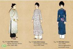 Sự biến đổi của trang phục truyền thống phụ nữ Việt theo dòng lịch sử