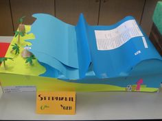 Tsunami Model 3.JPG Great for Geography Project