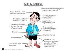 Child Abuse pediatric nursing, unfortunate information every peds nurse needs to know...