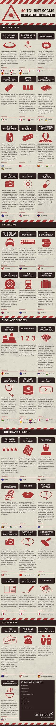 From taxi drivers who steal your luggage in Vegas, to the street games pickpocket in Paris: Infographic reveals the top 40 tourist scams to watch out for this summer