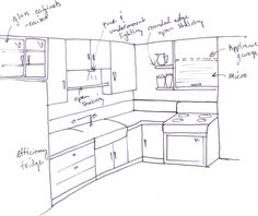 Simple Kitchen Elevation kitchen design drawings. amazing kitchen design drawings and
