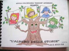 progetti scuola materna 2007/08 50th, Family Guy, Education, Fictional Characters, Dahlia, Montessori, Desktop, Blog, Alphabet